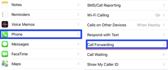 Disable Call Forwarding to fix call dropping