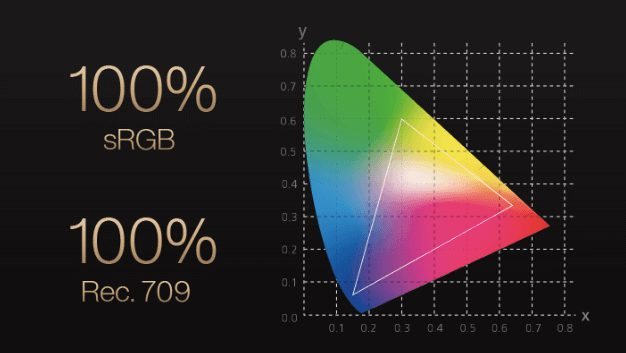 ProArt display delivers industry-standard 100% sRGB and 100% Rec