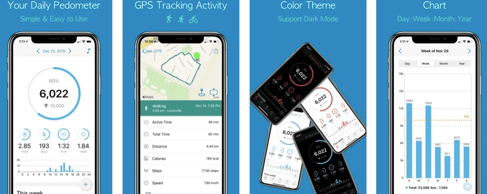 Accupedo fast and Simplest Pedometer app on the Market