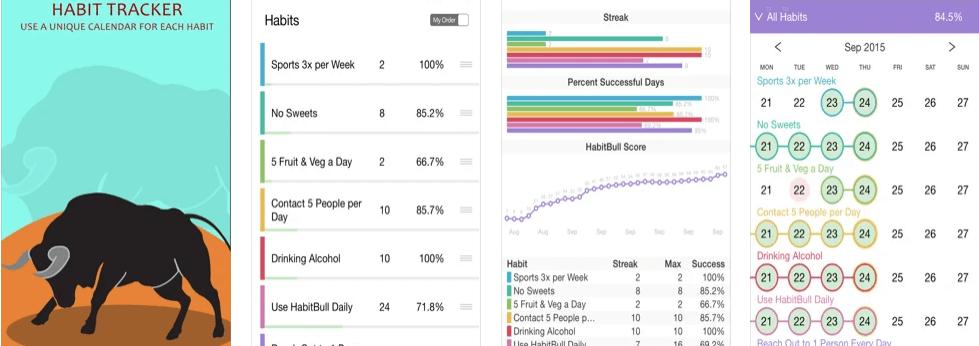 Habit-Bull Daily Goal Planner Best To Do List Streak Tracker