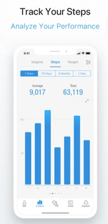 Records steps, flights, calories, distance and active time