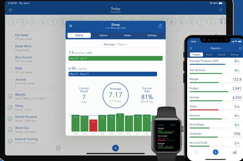 Strides app review Goal & Habit Tracker