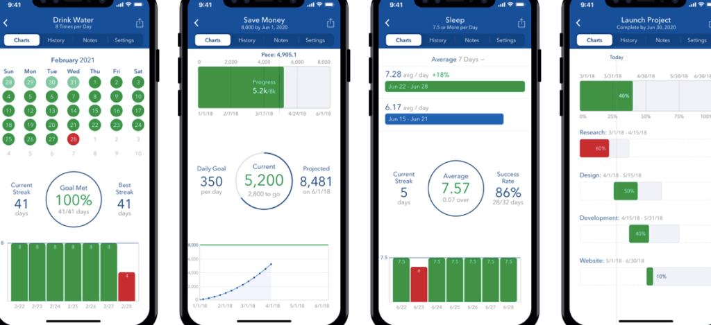 Track all your Goals & Habits in one place